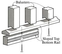 Sloped-top Bottom Rail